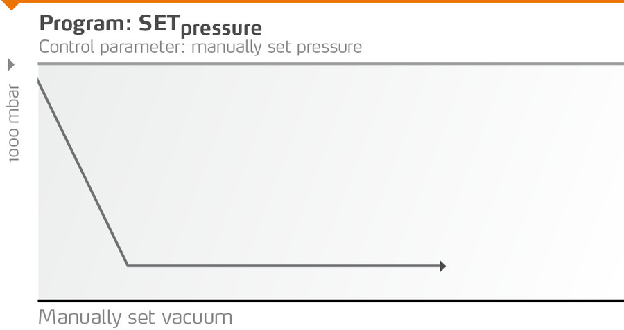 setpressure